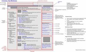 LicensingHUB_Wireframe_2002