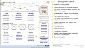 LicensingHUB_Wireframe_2011